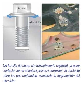 oxido de aluminio por par galvanico